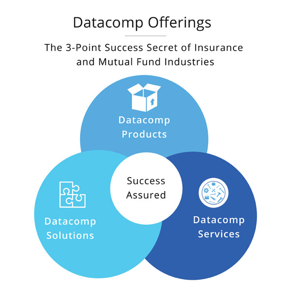 Datacomp offerings