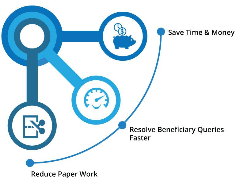 Datacomp Employee Benefit solution