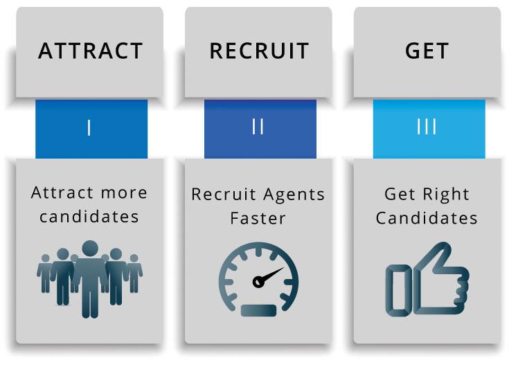 Datacomp Recruitment Solution